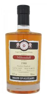 MiltonduffMoS198011