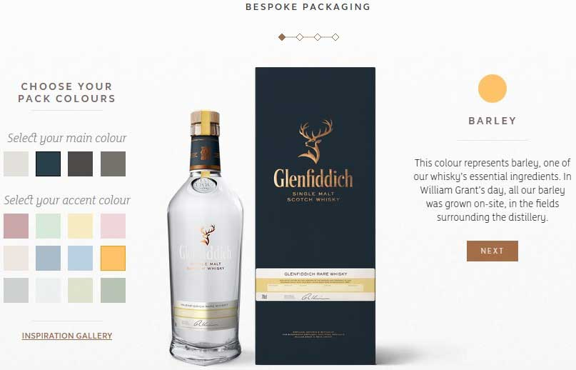 Glenfiddichpackaging