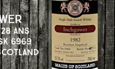 Inchgower 1982/2011 - 28yo - 57,2% - Cask6969 - Malts of Scotland